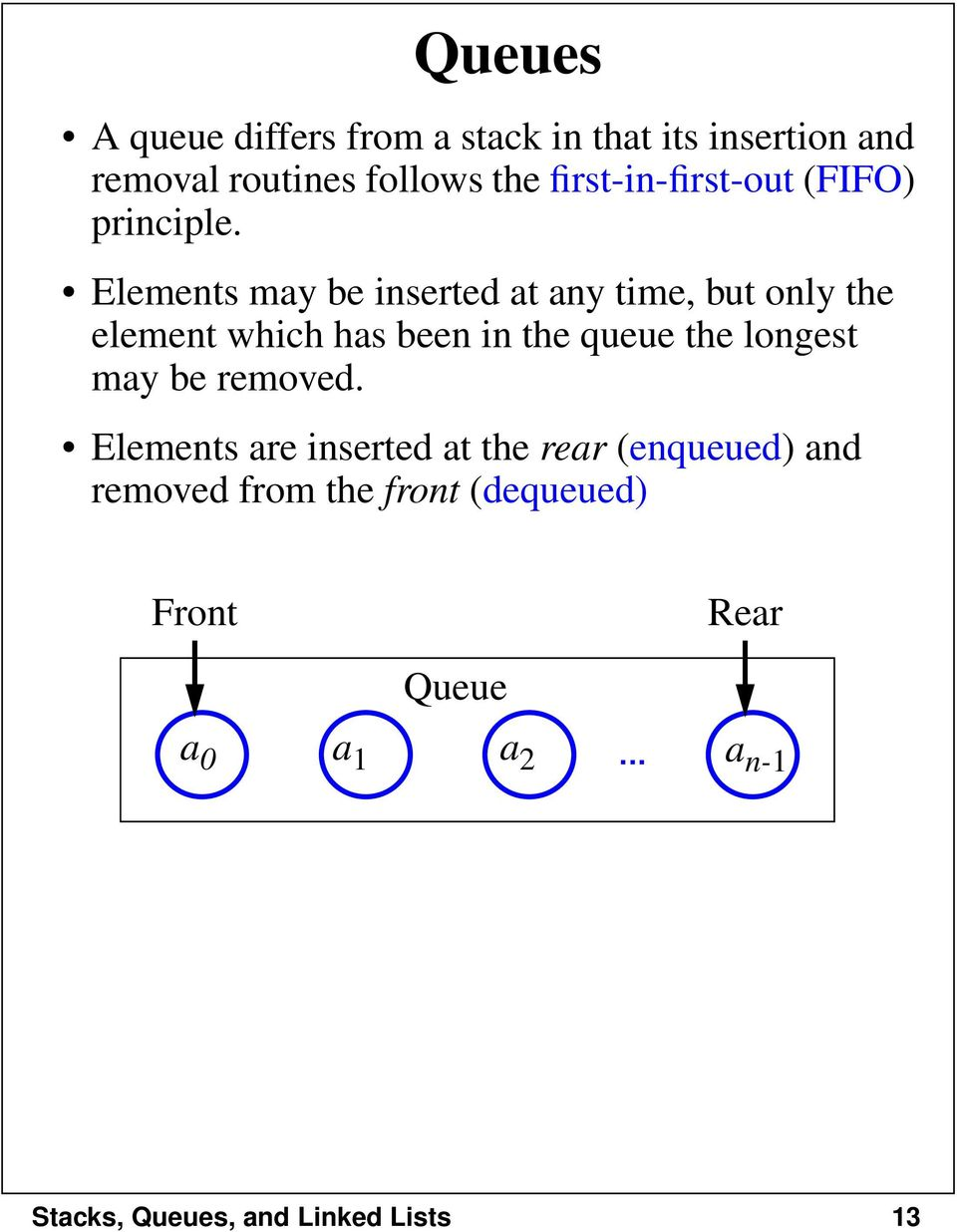 Elements may be inserted at any time, but only the element which has been in the queue the