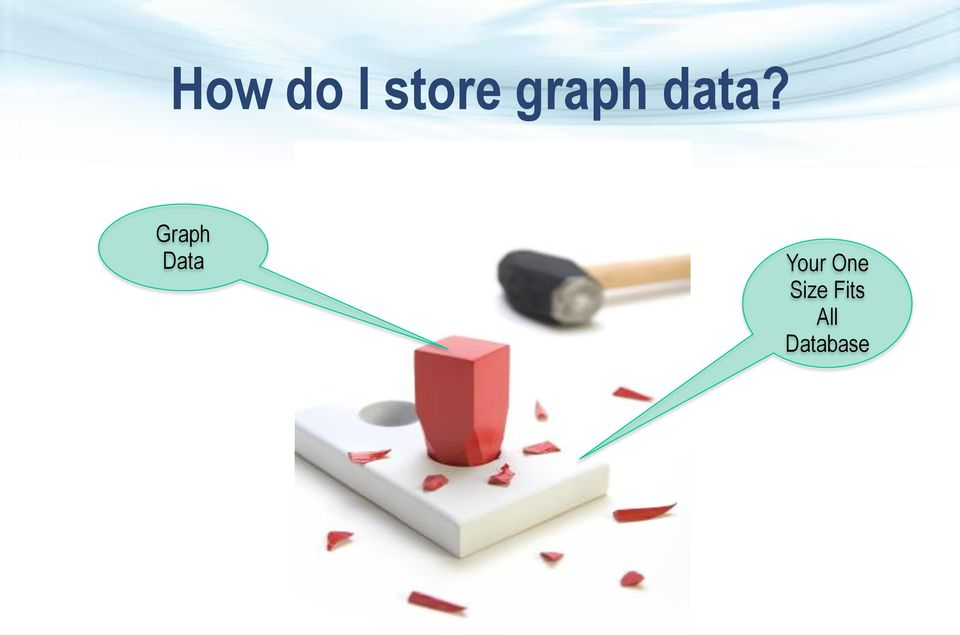 data? Graph Data Your
