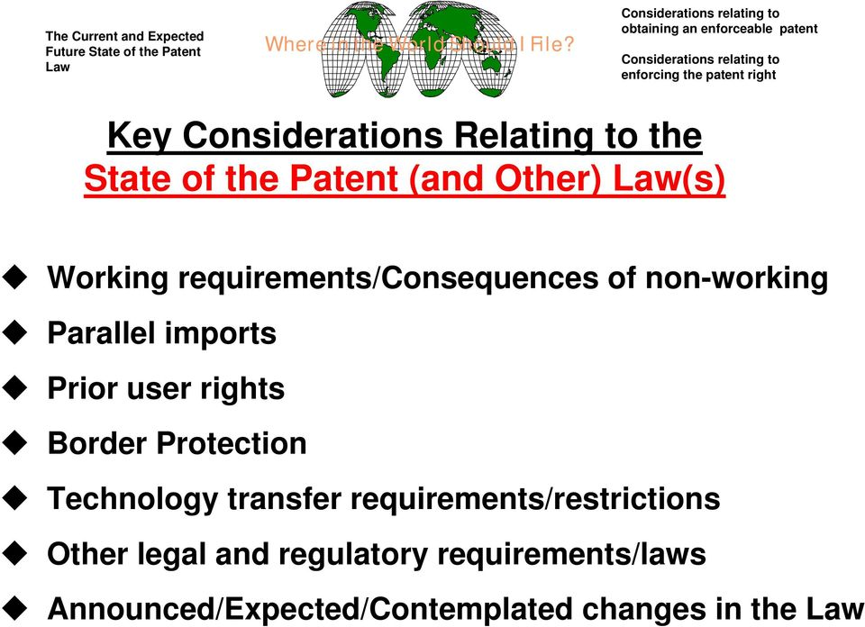 Considerations Relating to the State of the atent (and Other) Law(s) orking requirements/consequences of non-working arallel