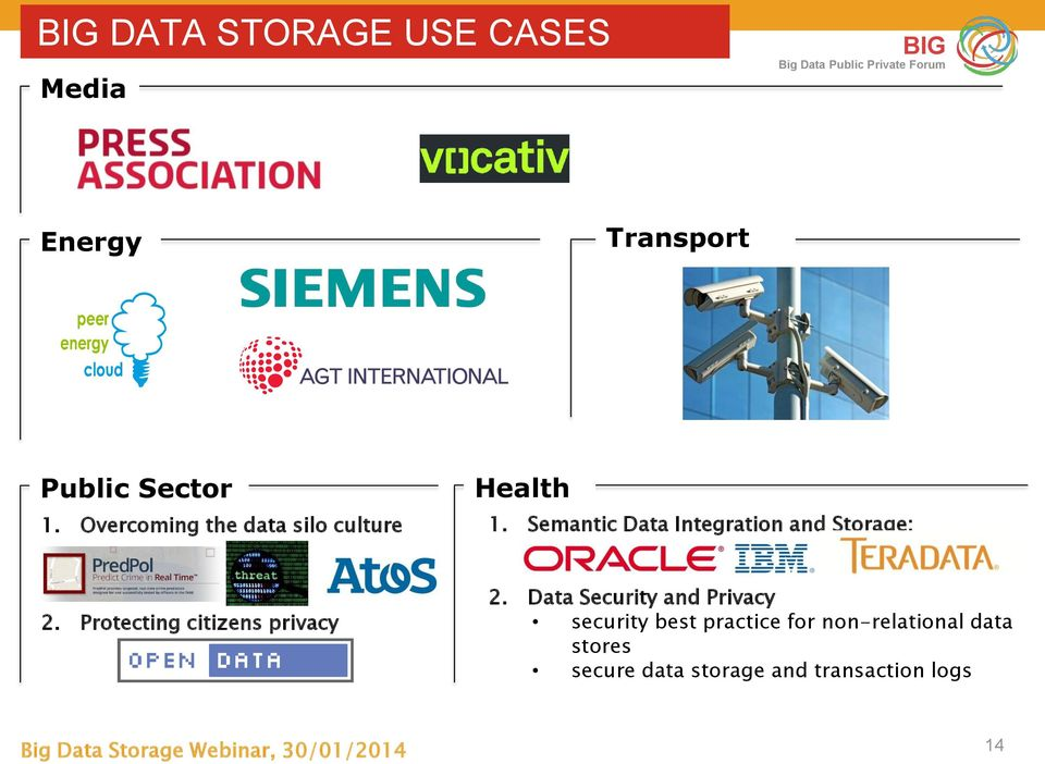Semantic Data Integration and Storage: 2. Protecting citizens privacy 2.