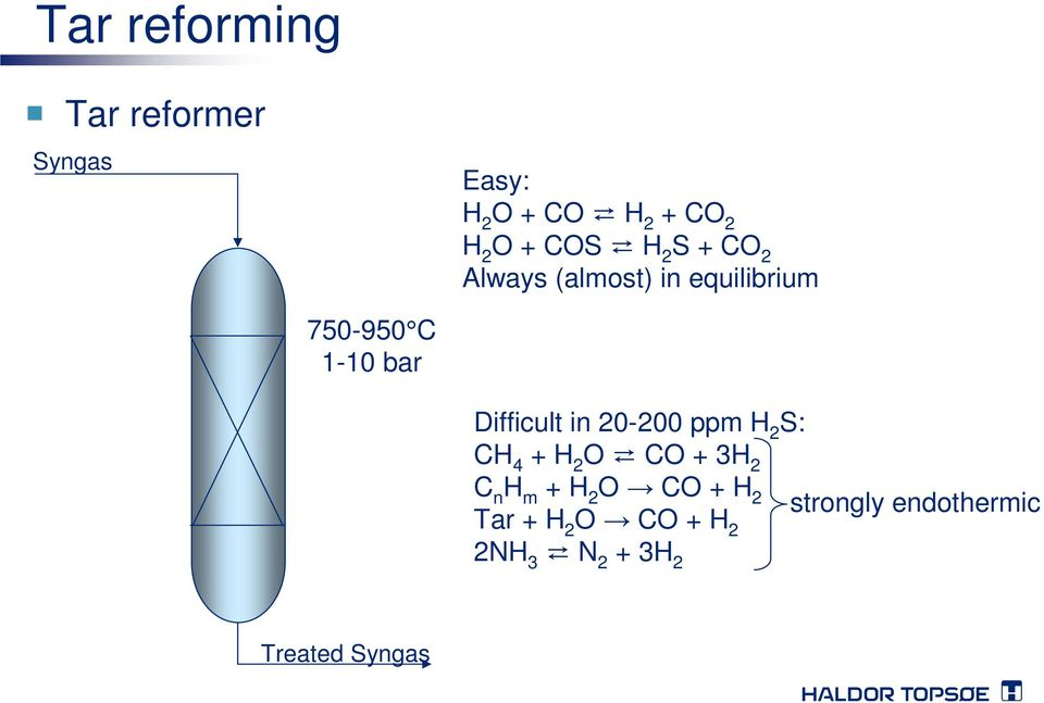 Difficult in 20-200 ppm H 2 S: CH 4 + H 2 O CO + 3H 2 C n H m + H 2 O CO