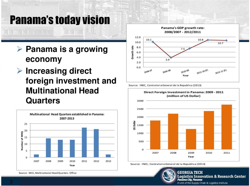 7 Direct Foreign Investment in Panama: 2009-2011 (million of US Dollar) 2500 Number of MHQ 25 20 15 10 5 0 Multinational Head Quarters established in Panama: 2007-2013 2007 2008