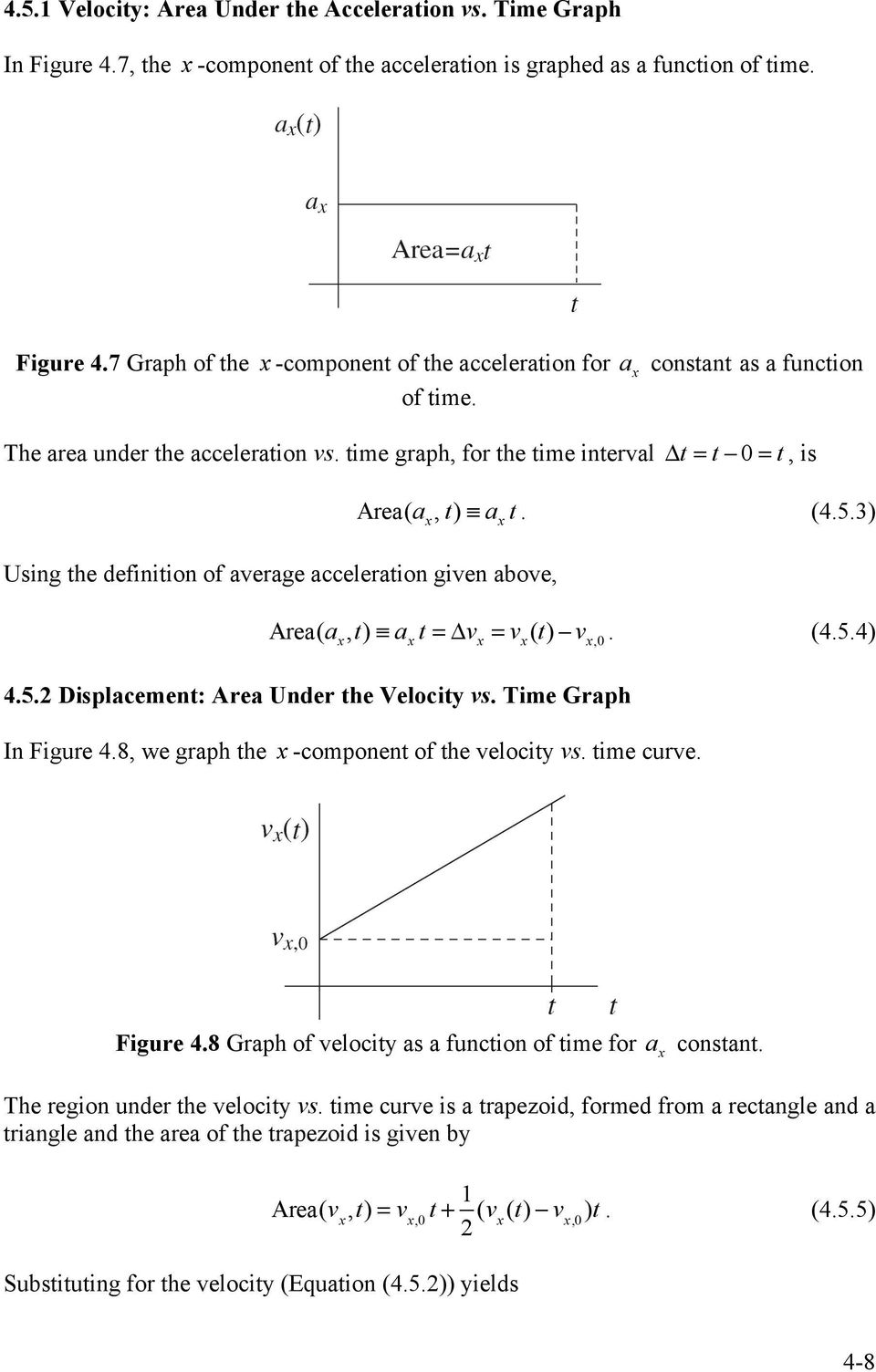 Area( a, t) a t = Δ v = v ( t) v (454) 45 Displacement: Area Under the Velocity vs Time Graph In Figure 48, we graph the -component of the velocity vs time curve Figure 48 Graph of velocity as a