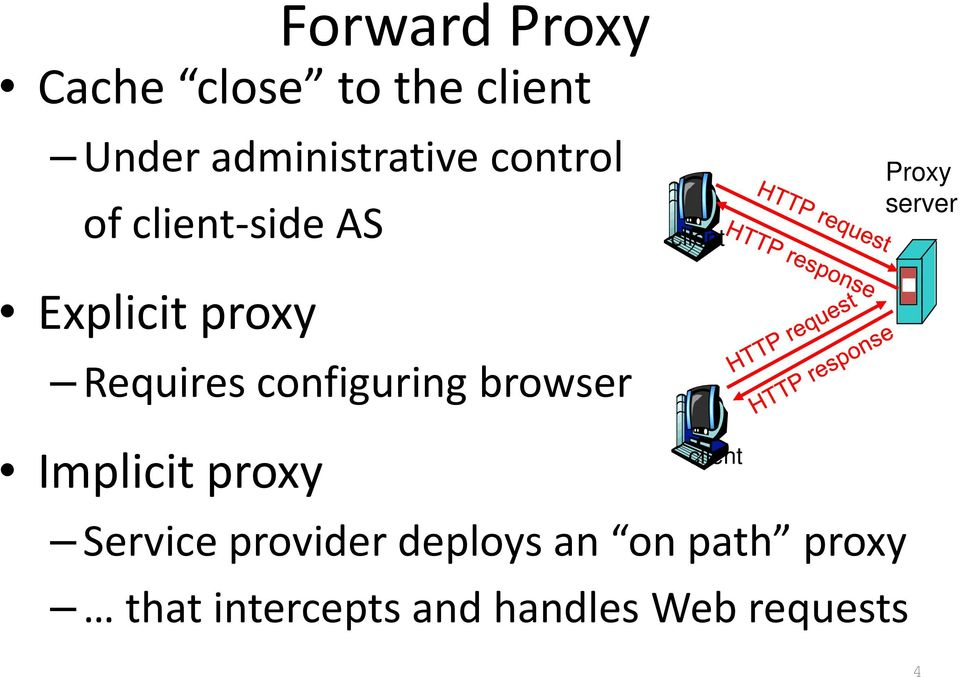 browser client Proxy server Implicit proxy client Service