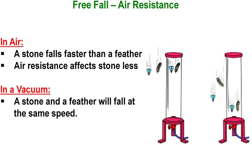 resistance affects stone less In a
