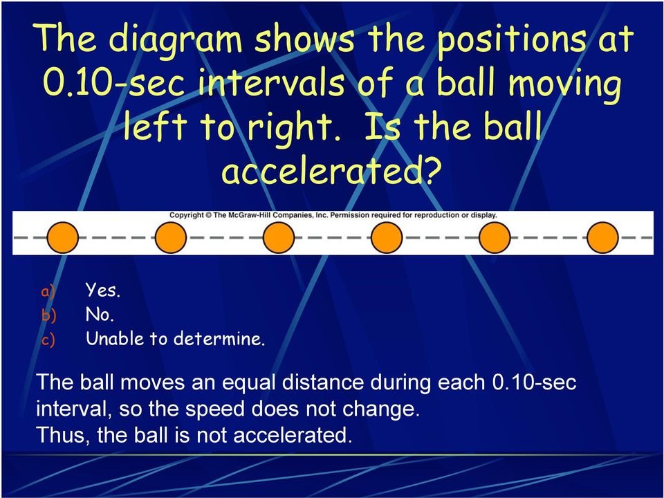 Is the ball accelerated? a) Yes. b) No. c) Unable to determine.