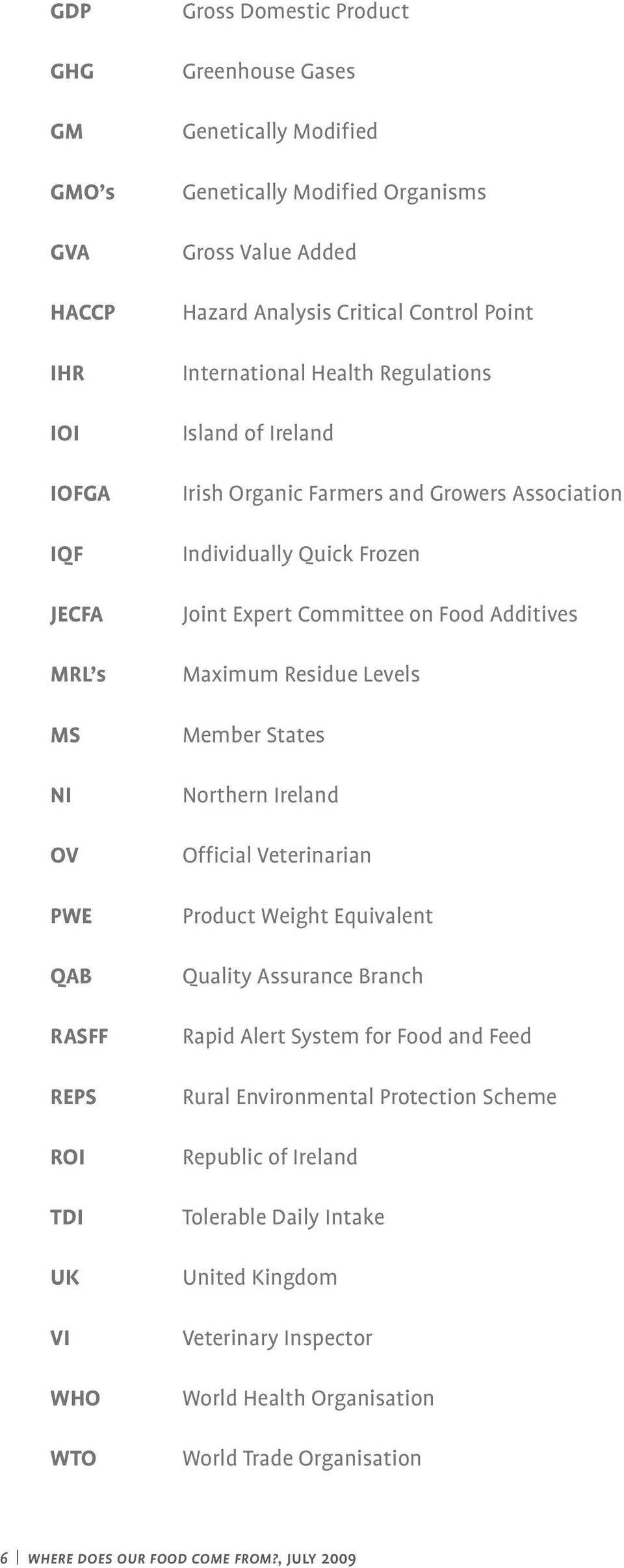 Committee on Food Additives Maximum Residue Levels Member States Northern Ireland Official Veterinarian Product Weight Equivalent Quality Assurance Branch Rapid Alert System for Food and Feed Rural