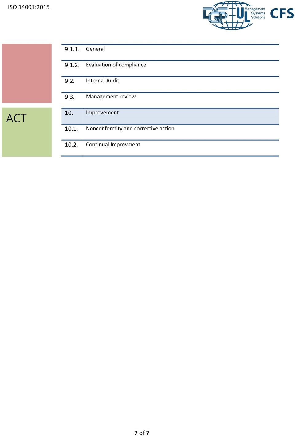 3. Management review ACT 10