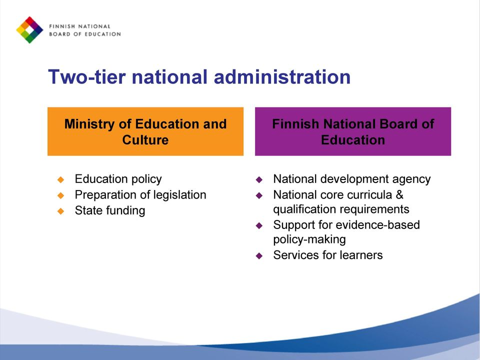 State funding National development agency National core curricula &