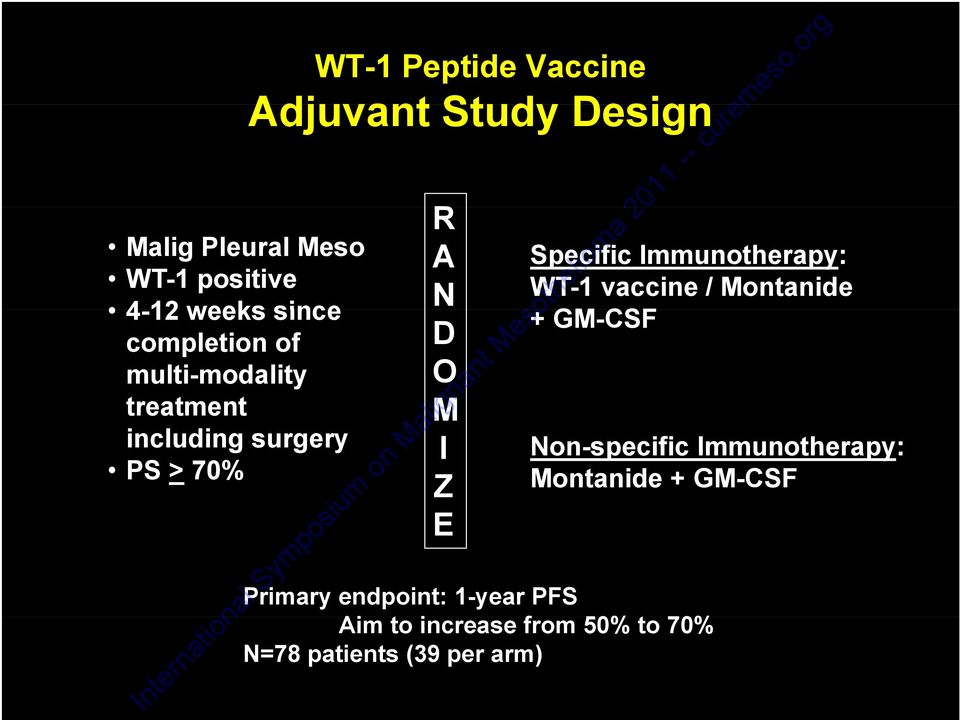 Specific Immunotherapy: WT-1 vaccine / Montanide + GM-CSF Non-specific Immunotherapy: