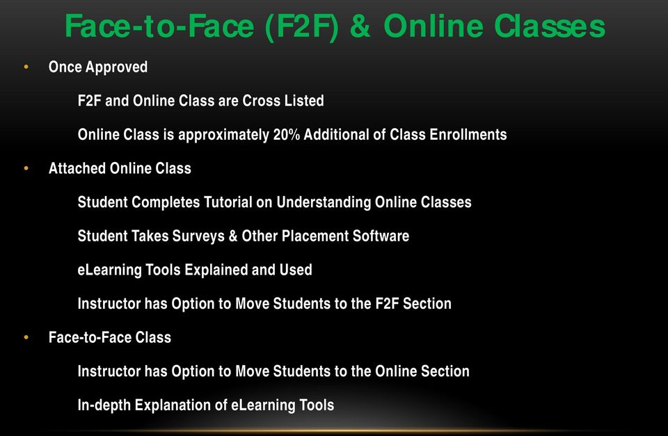 Takes Surveys & Other Placement Software elearning Tools Explained and Used Instructor has Option to Move Students to the