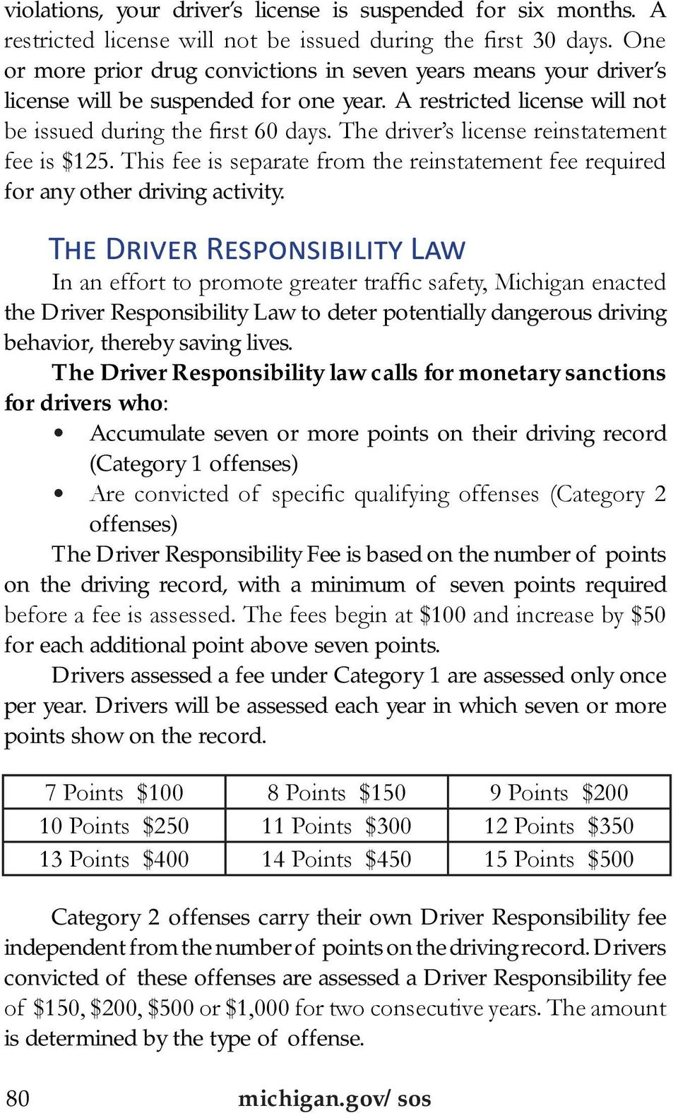 The driver s license reinstatement fee is $125. This fee is separate from the reinstatement fee required for any other driving activity.