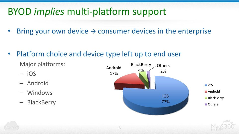 to end user Major platforms: ios Android Windows BlackBerry