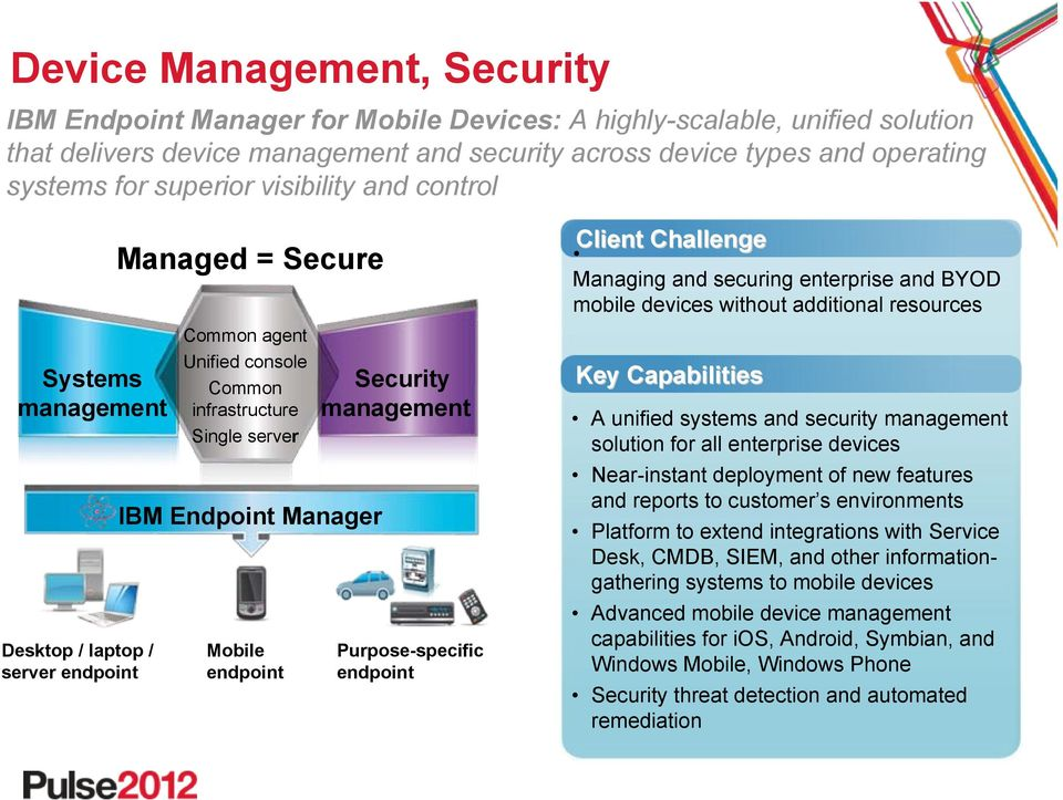 endpoint Security management Purpose-specific endpoint Client Challenge Managing and securing enterprise and BYOD mobile devices without additional resources Key Capabilities A unified systems and