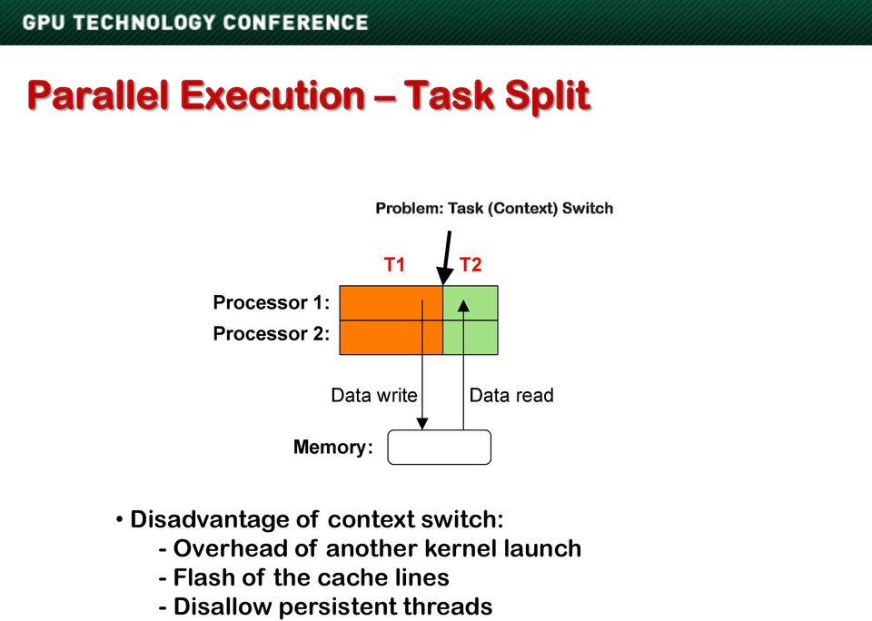 Disadvantage of context switch: - Overhead of another kernel