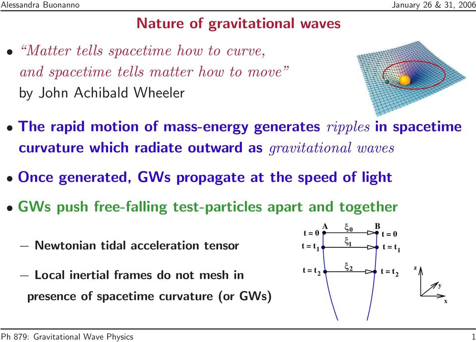 the speed of light GWs push free-falling test-particles apart and together Newtonian tidal acceleration tensor A ξ0 B t = 0 t = 0 ξ t = t 1 1