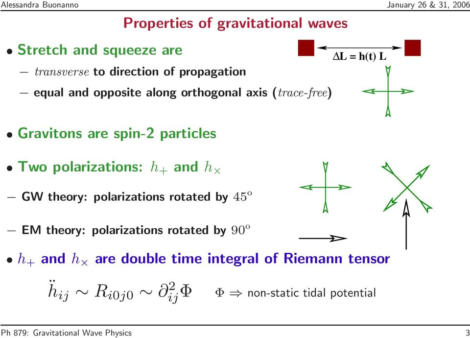 and h GW theory: polarizations rotated by 45 o EM theory: polarizations rotated by 90 o h + and h are double