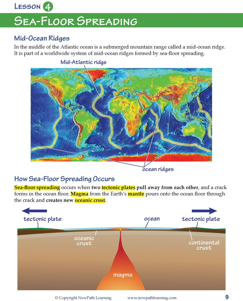 Mid-Atlantic ridge ocean ridges How Sea-Floor Spreading Occurs Sea-floor spreading occurs when two tectonic plates pull away from each other, and a crack