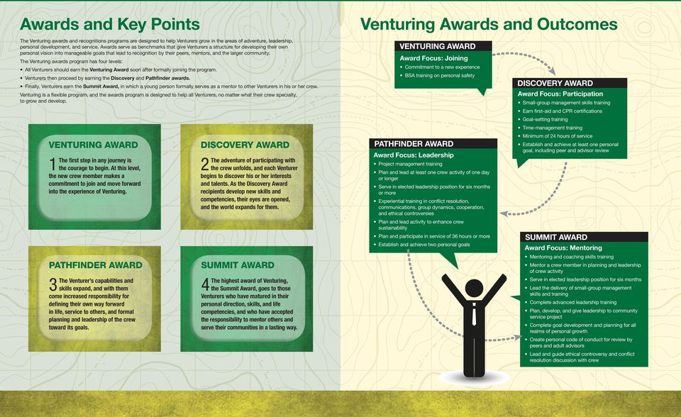 The Venturing awards program has four levels: All Venturers should earn the Venturing Award soon after formally joining the program.