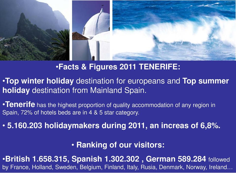 Tenerife has the highest proportion of quality accommodation of any region in Spain, 72% of hotels beds are in 4 & 5 star