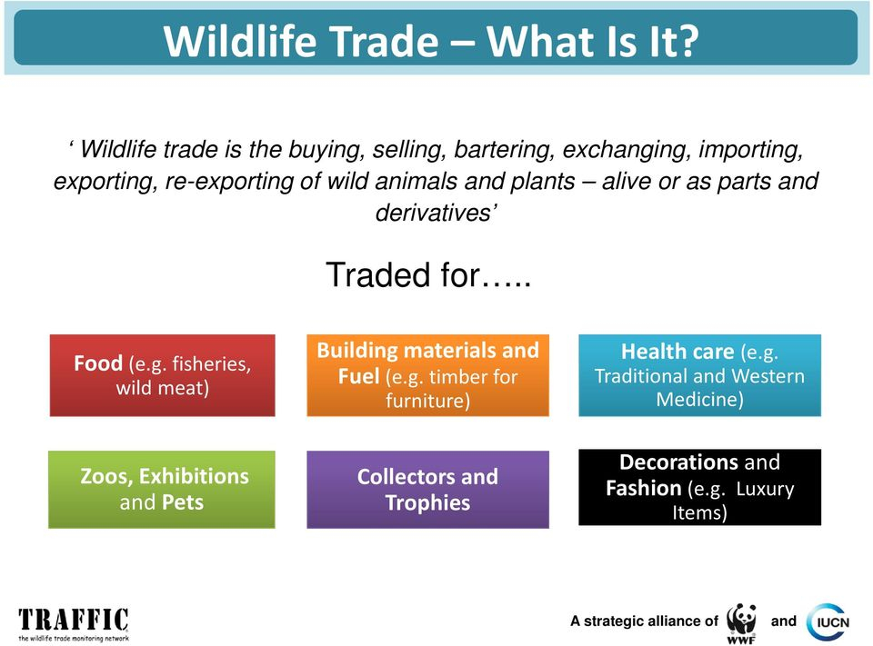 wild animals plants alive or as parts derivatives Traded for.. Food(e.g.