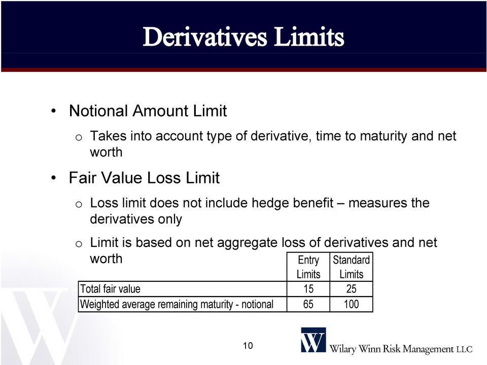 derivatives only o Limit is based on net aggregate loss of derivatives and net worth worth