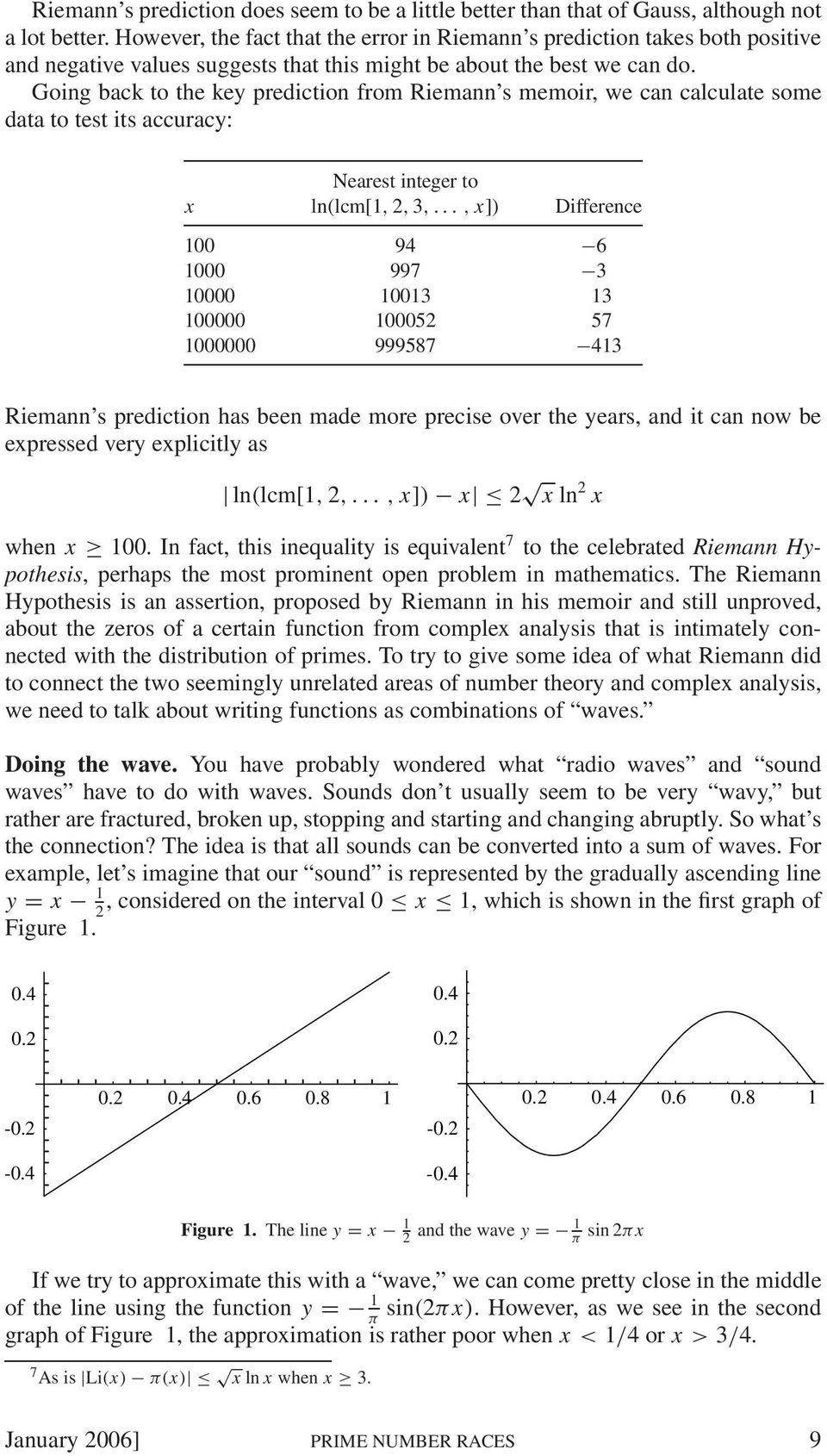 Going back to the key prediction from Riemann s memoir, we can calculate some data to test its accuracy: Nearest integer to x ln(lcm[, 2, 3,.