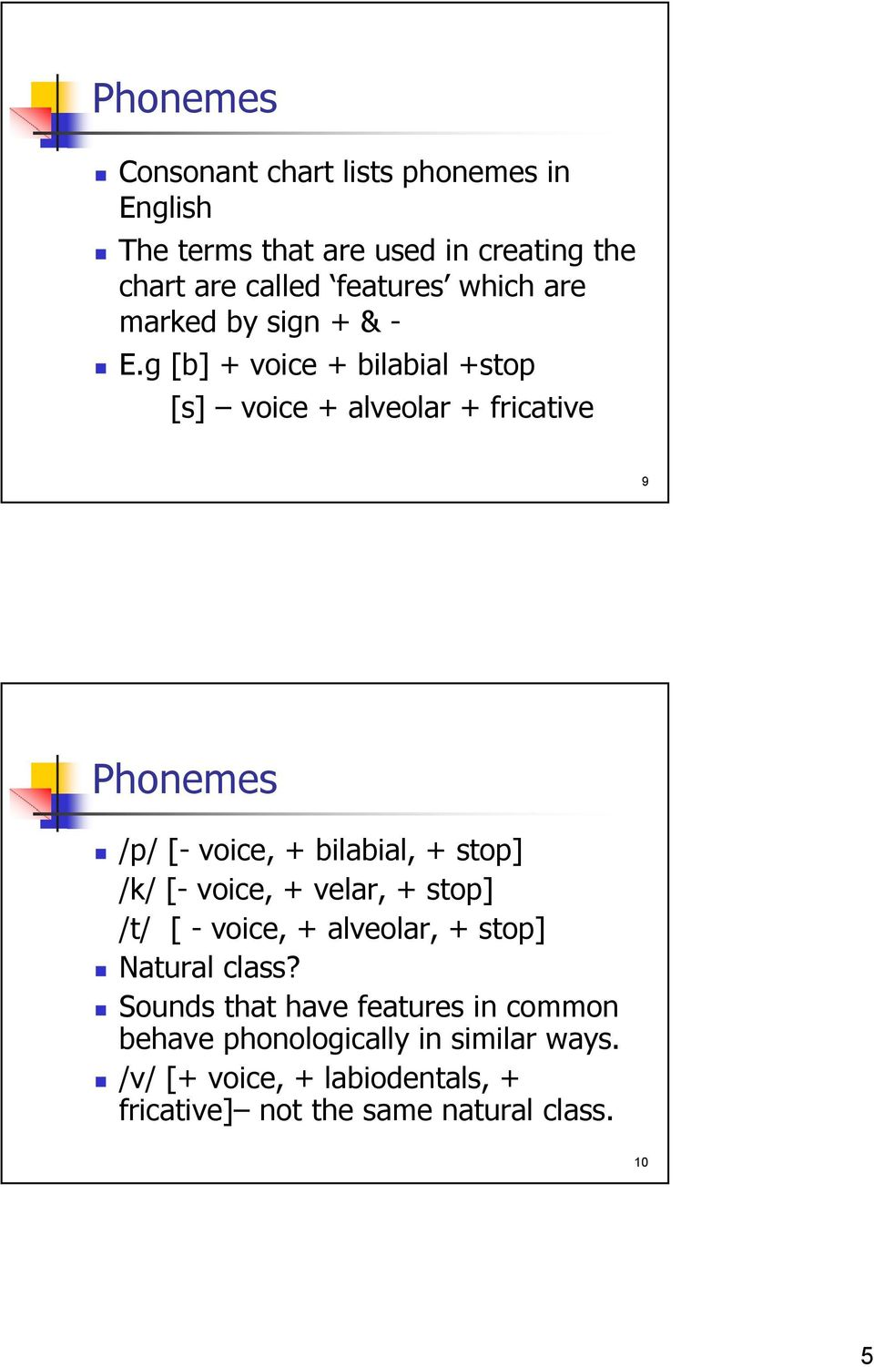 g [b] + voice + bilabial +stop [s] voice + alveolar + fricative 9 Phonemes /p/ [- voice, + bilabial, + stop] /k/ [- voice,