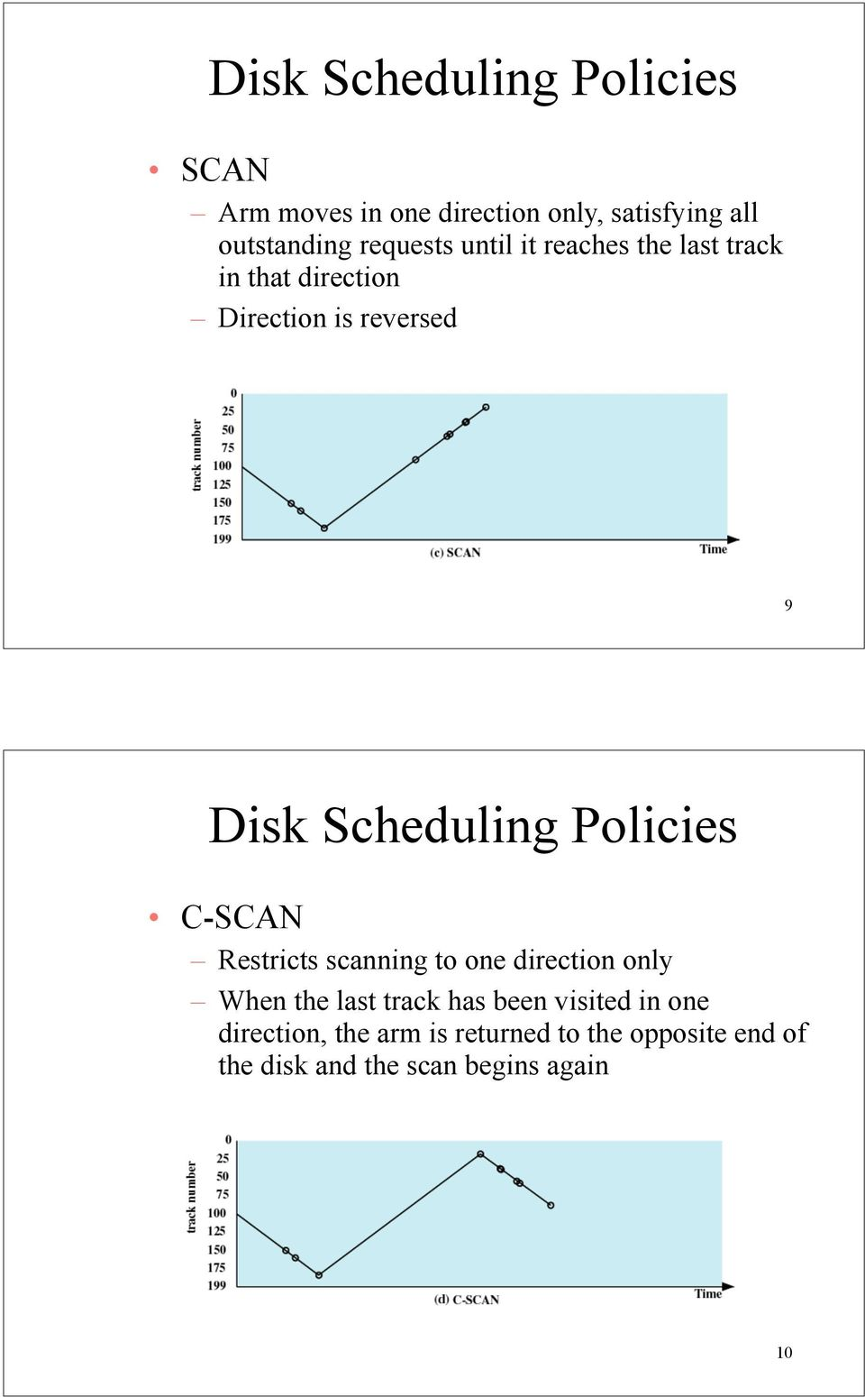Scheduling Policies C-SCAN Restricts scanning to one direction only When the last track has
