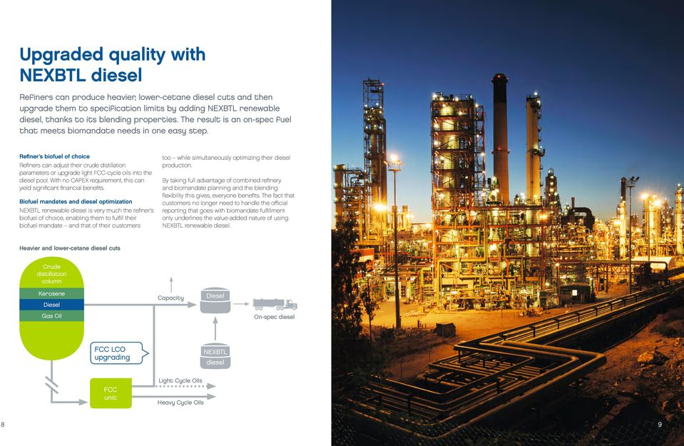 Refiner s biofuel of choice Refiners can adjust their crude distillation parameters or upgrade light FCC-cycle oils into the diesel pool.