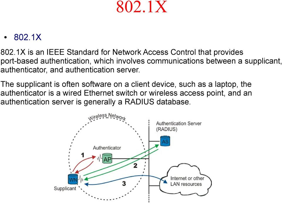 1X is an IEEE Standard for Network Access Control that provides port-based authentication, which