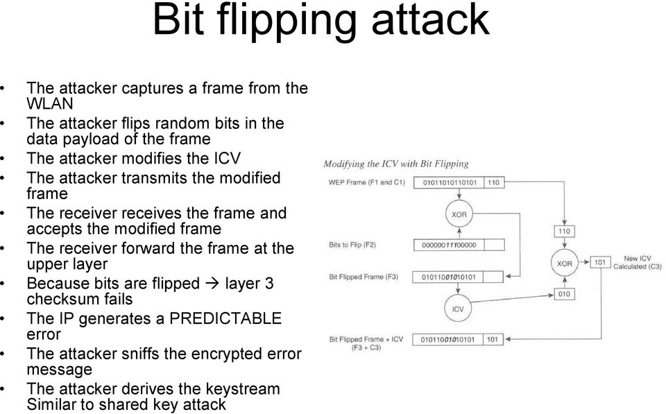 modified frame The receiver forward the frame at the upper layer Because bits are flipped layer 3 checksum fails The IP