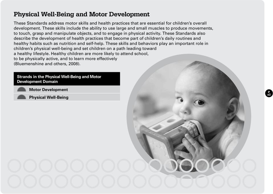Domain physical well being and motor development ohio s for Physical and motor development in early childhood