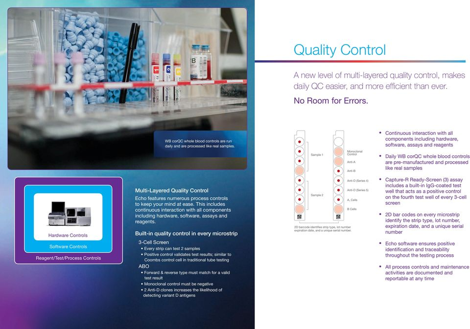 Continuous interaction with all components including hardware, software, assays and reagents Sample 1 Monoclonal Control Anti-A Anti-B Daily WB corqc whole blood controls are pre-manufactured and