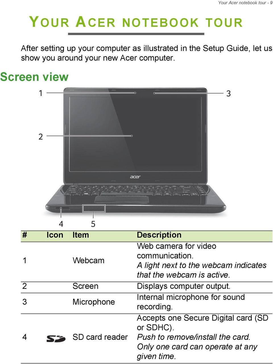 A light next to the webcam indicates that the webcam is active. 2 Screen Displays computer output.