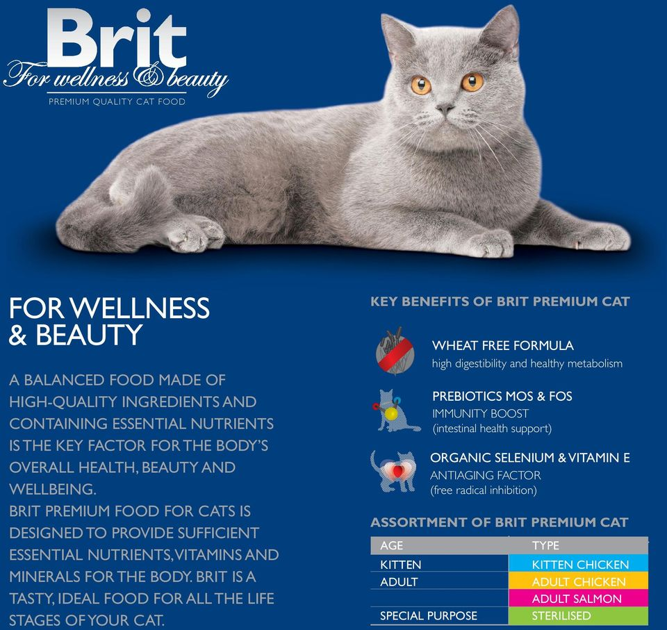 BRIT PREMIUM FOOD FOR CATS IS DESIGNED TO PROVIDE SUFFICIENT ESSENTIAL NUTRIENTS,VITAMINS AND MINERALS FOR THE BODY.