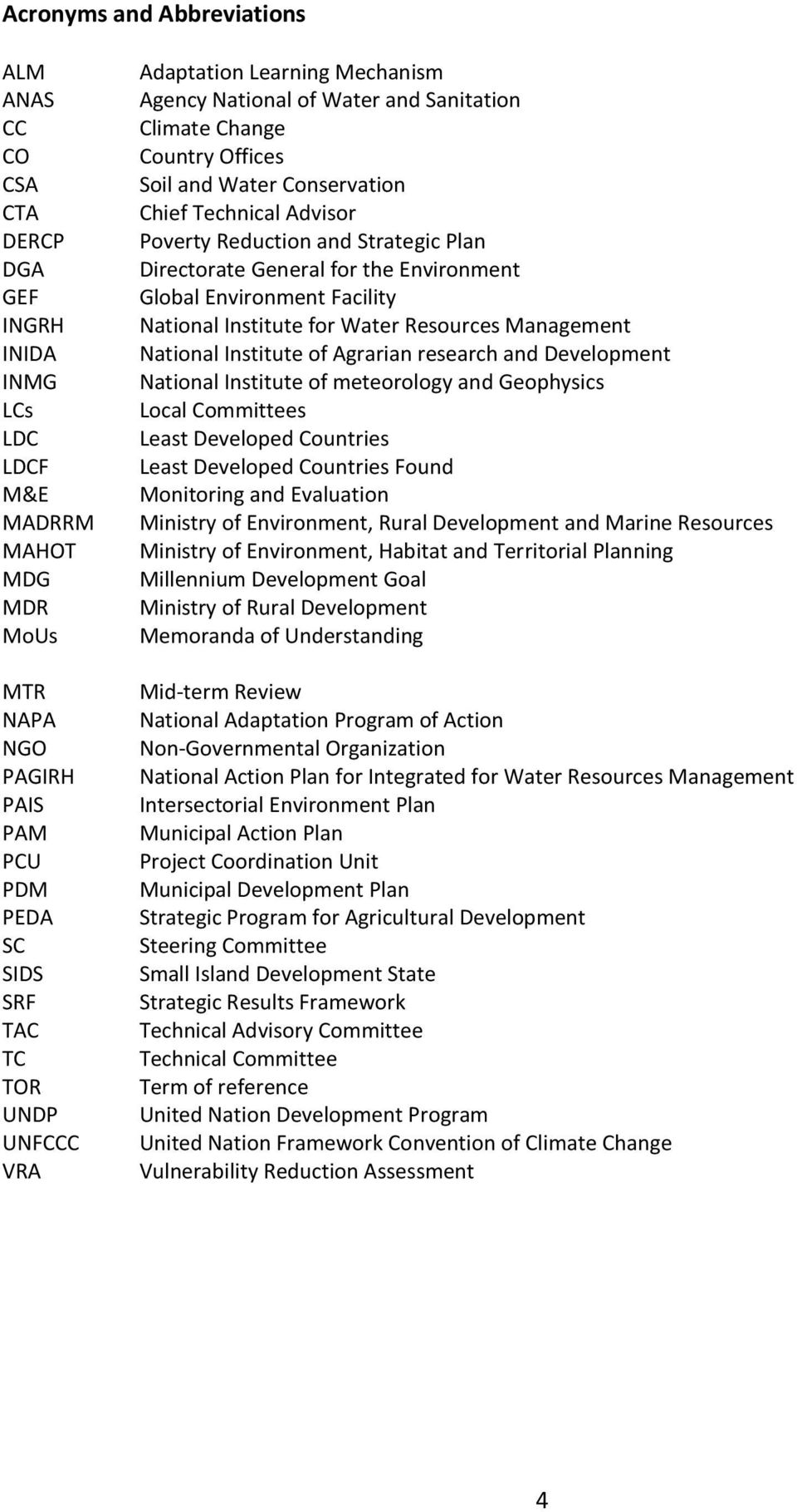 Plan Directorate General for the Environment Global Environment Facility National Institute for Water Resources Management National Institute of Agrarian research and Development National Institute