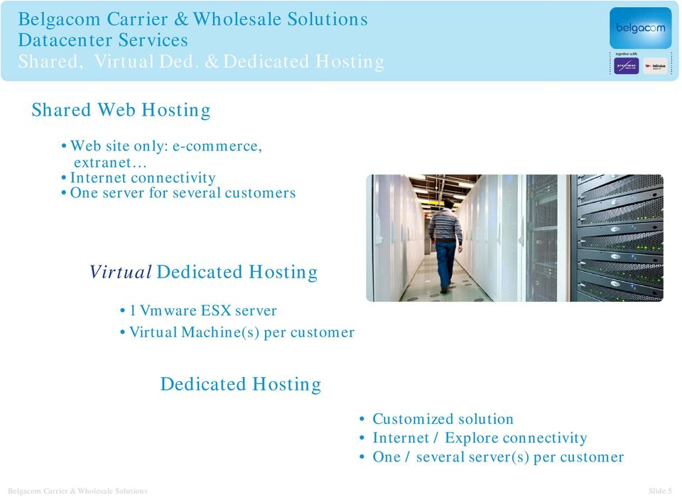 connectivity One server for several customers Virtual Dedicated Hosting 1 Vmware ESX server