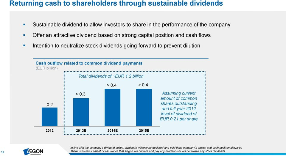 2 billion > 0.4 > 0.4 0.2 > 0.3 Assuming current amount of common shares outstanding and full year 2012 level of dividend of EUR 0.