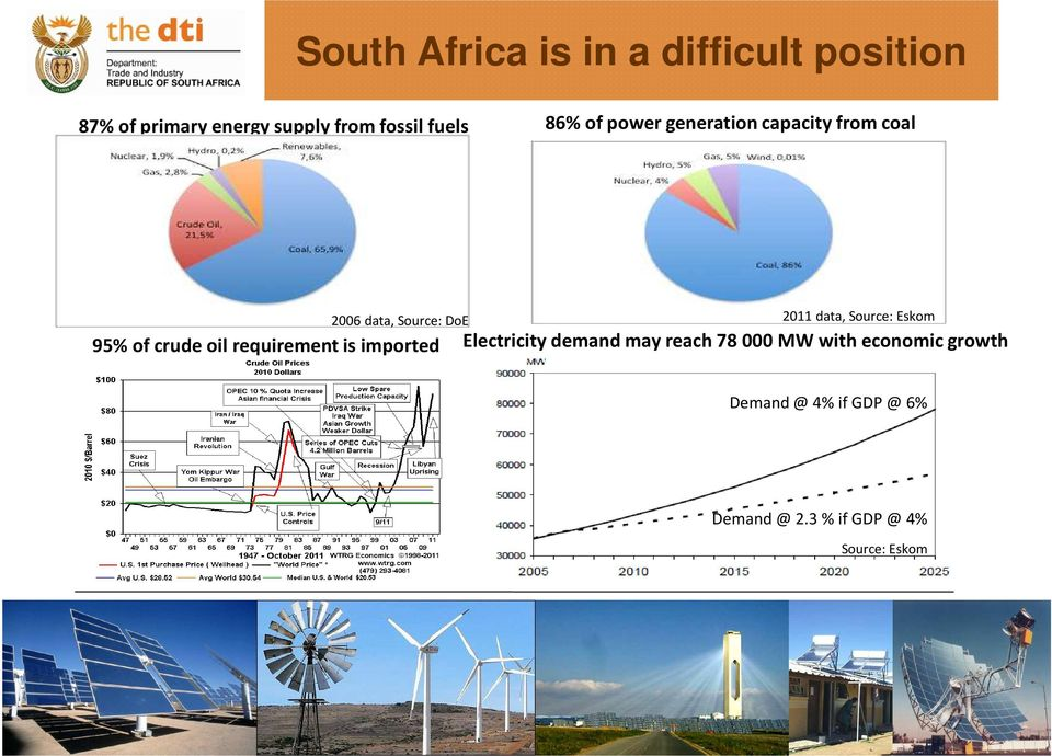 imported 2006 data, Source: DoE 2011 data, Source: Eskom Electricity demand may reach