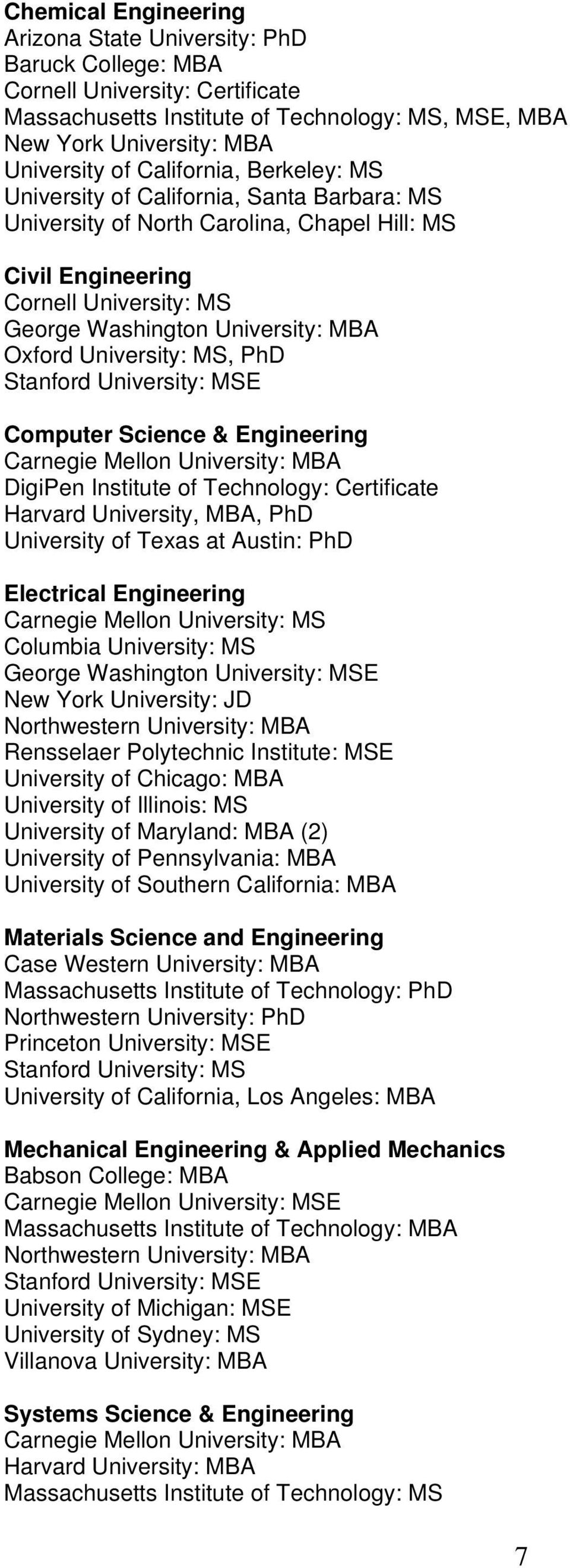 Stanford University: MSE Computer Science & Engineering Carnegie Mellon University: MBA DigiPen Institute of Technology: Certificate Harvard University, MBA, PhD University of Texas at Austin: PhD