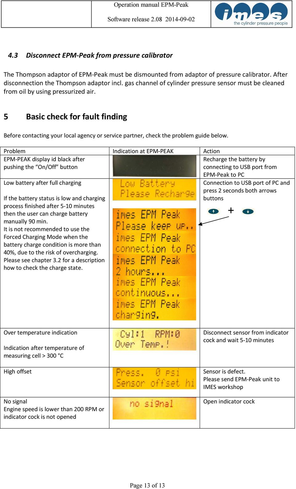 5 Basic check for fault finding Before contacting your local agency or service partner, check the problem guide below.