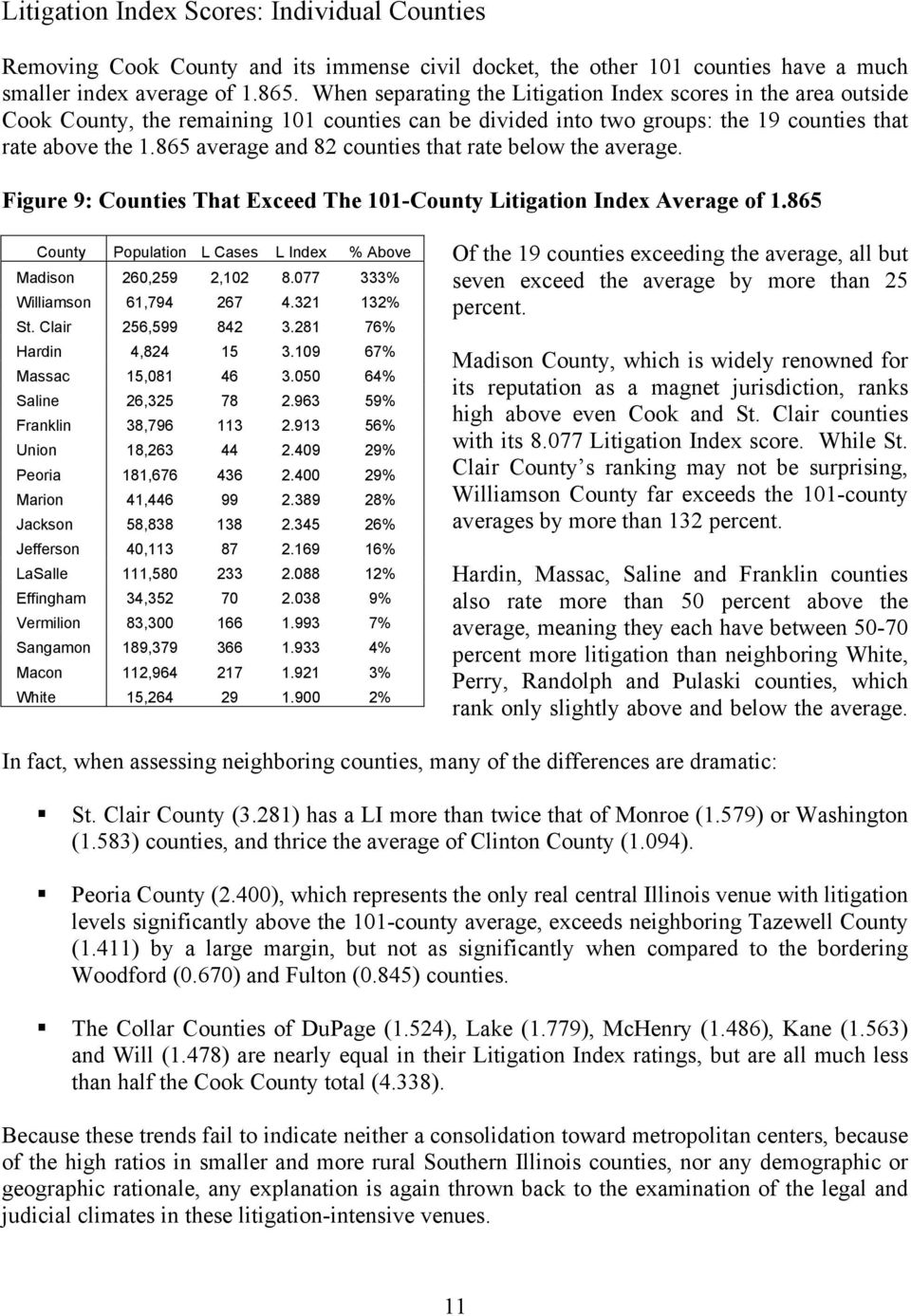 865 average and 82 counties that rate below the average. Figure 9: Counties That Exceed The 101-County Litigation Index Average of 1.