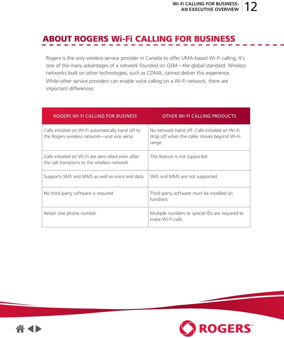 While other service providers can enable voice calling on a Wi-Fi network, there are important differences: Rogers Wi-Fi Calling for Business Other Wi-Fi Calling Products Calls initiated on Wi-Fi