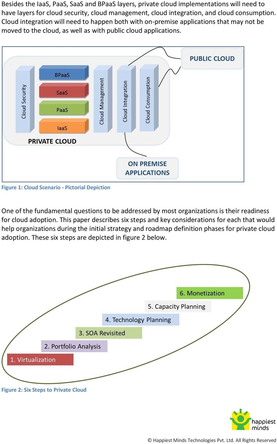Figure 1: Cloud Scenario - Pictorial Depiction One of the fundamental questions to be addressed by most organizations is their readiness for cloud adoption.