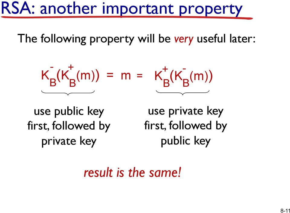 first, followed by private key = + - B B K (K (m)) use