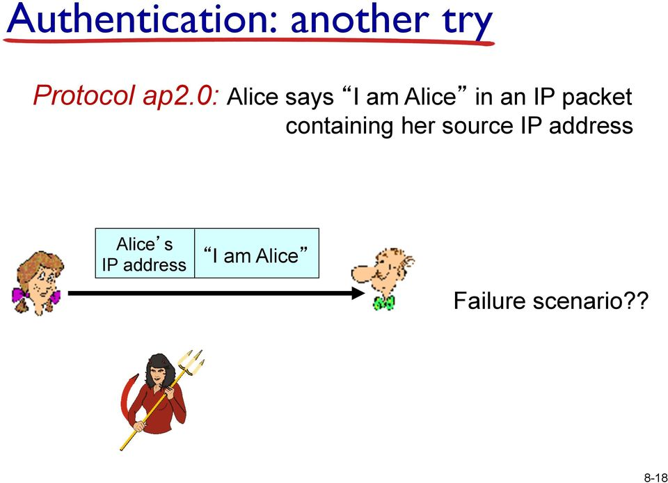 containing her source IP address Alice s