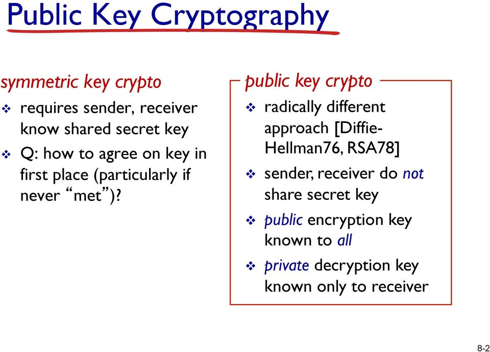 public key crypto v radically different approach [Diffie- Hellman76, RSA78] v sender,