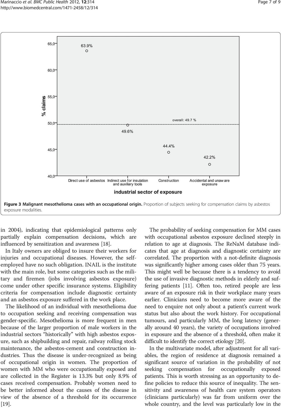 in 2004), indicating that epidemiological patterns only partially explain compensation decisions, which are influenced by sensitization and awareness [18].