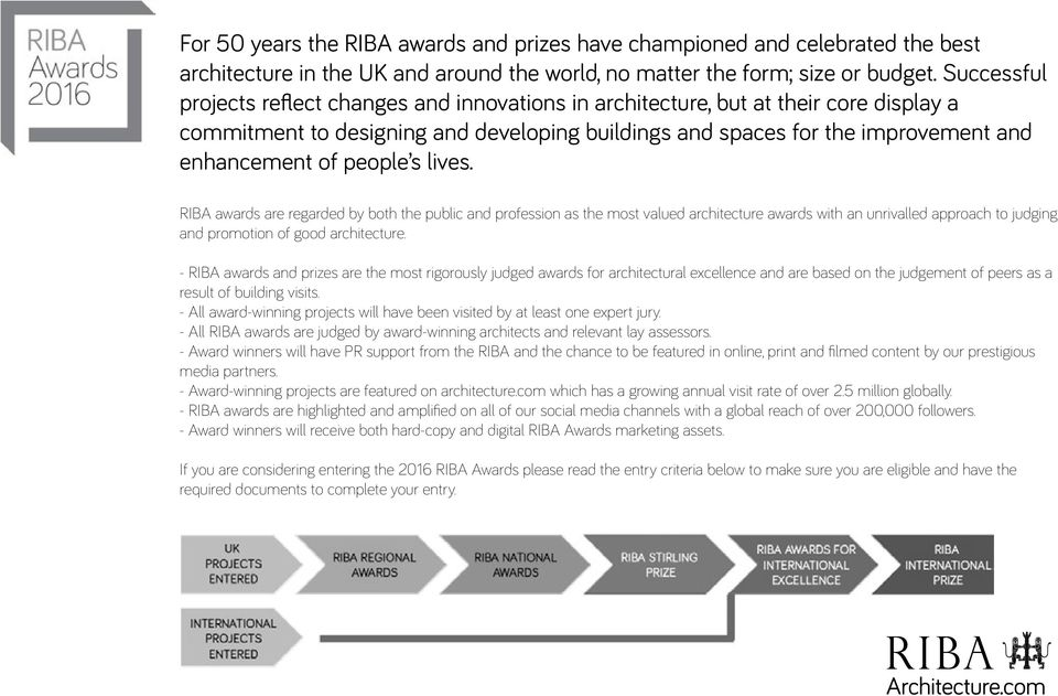 people s lives. RIBA awards are regarded by both the public and profession as the most valued architecture awards with an unrivalled approach to judging and promotion of good architecture.